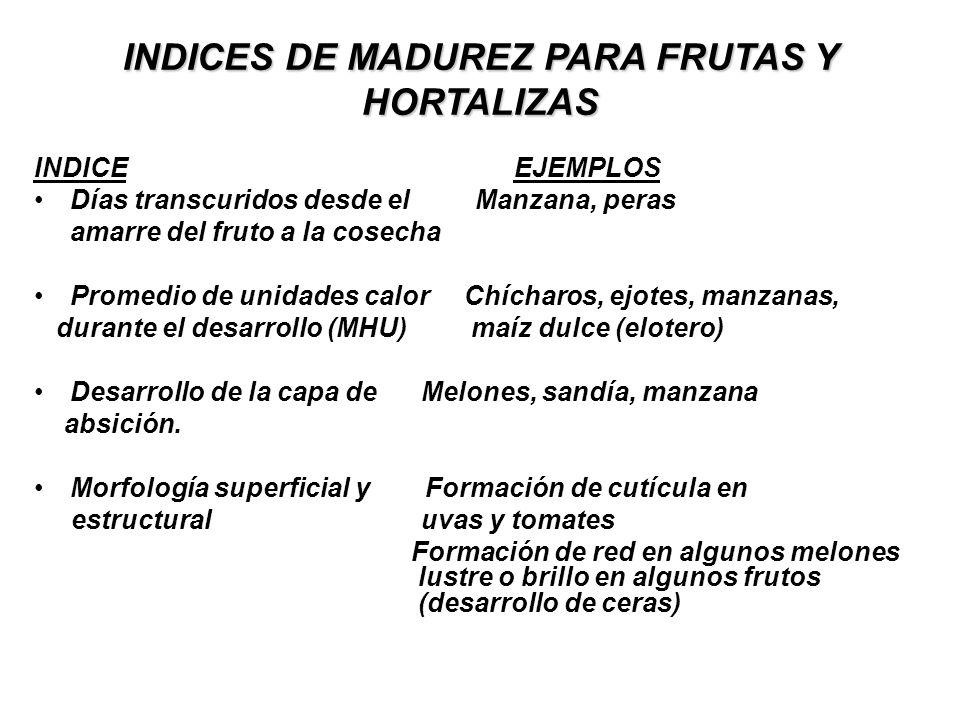 INDICES DE MADUREZ PARA FRUTAS Y HORTALIZAS