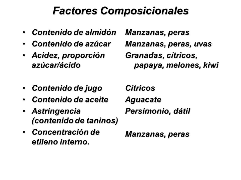 Factores Composicionales