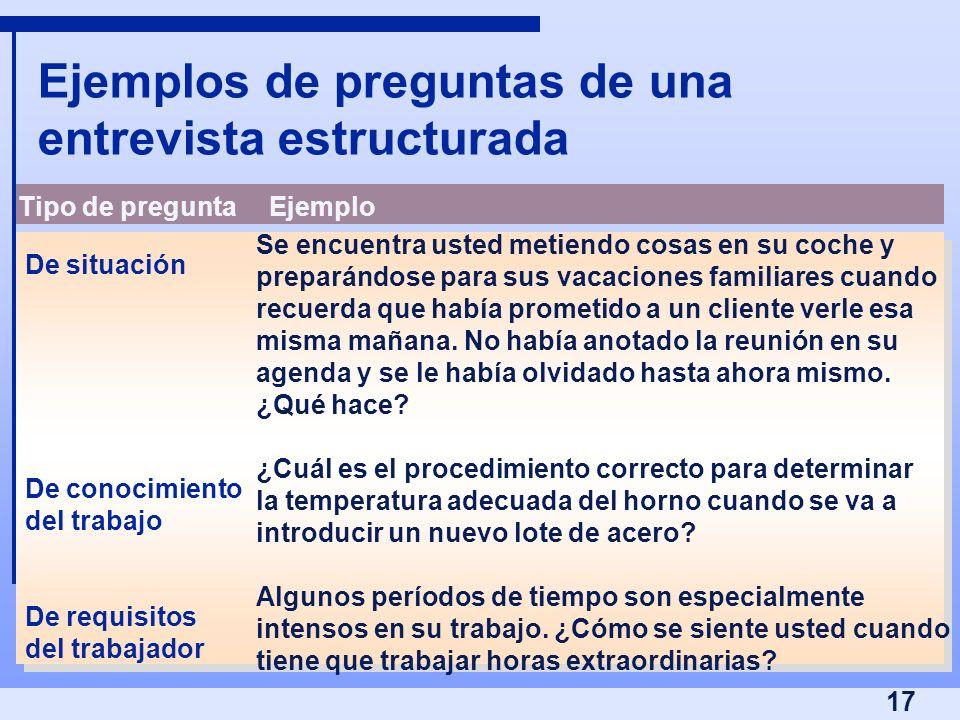 Ejemplos de preguntas de una entrevista estructurada