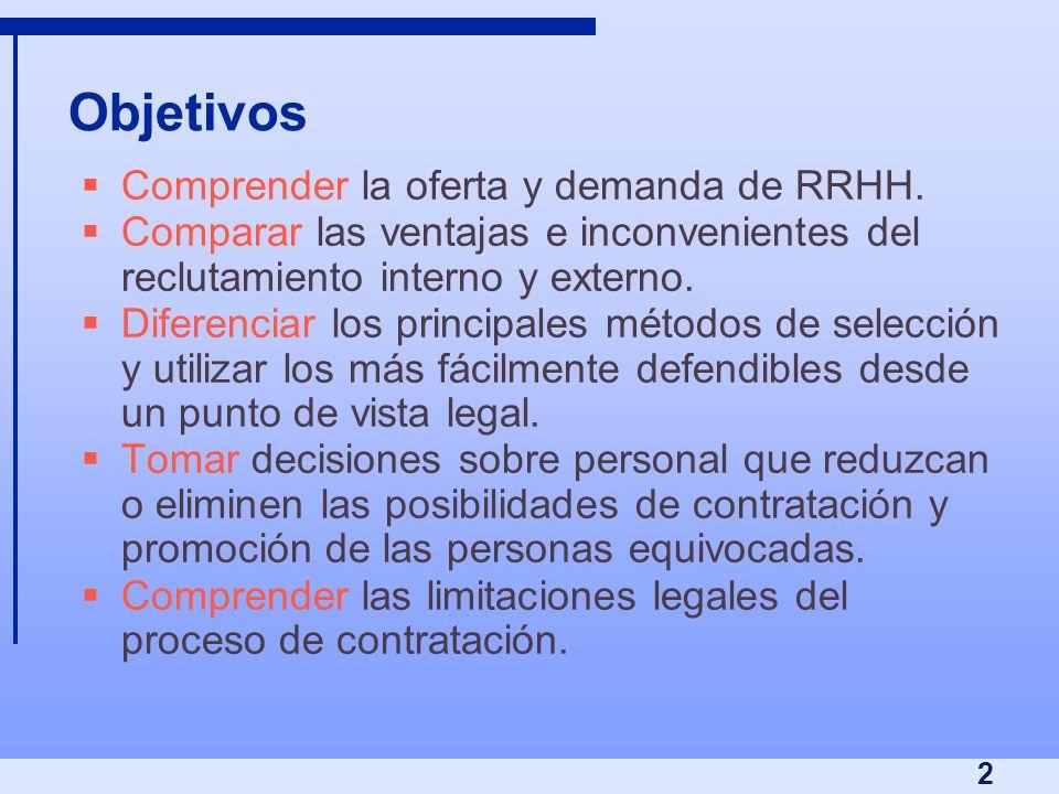 Objetivos Comprender la oferta y demanda de RRHH.