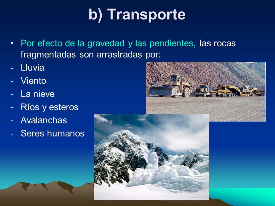 b) Transporte Por efecto de la gravedad y las pendientes, las rocas fragmentadas son arrastradas por: