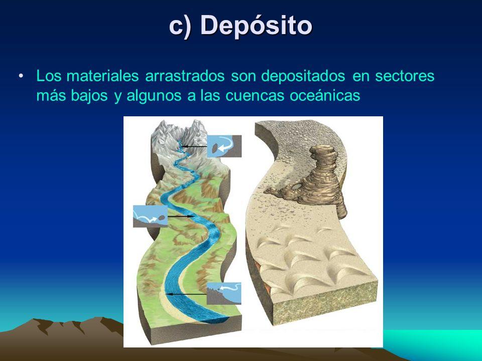 c) DepósitoLos materiales arrastrados son depositados en sectores más bajos y algunos a las cuencas oceánicas.