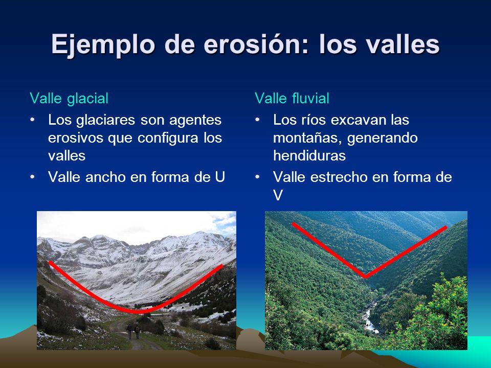 Ejemplo de erosión: los valles