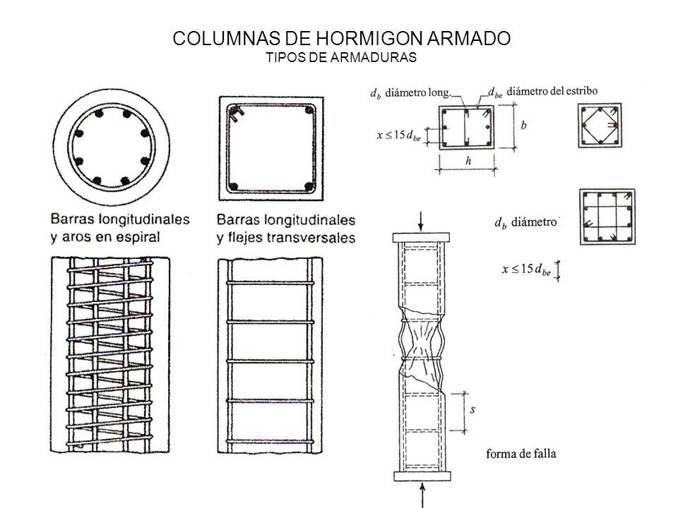 COLUMNAS DE HORMIGON ARMADO TIPOS DE ARMADURAS
