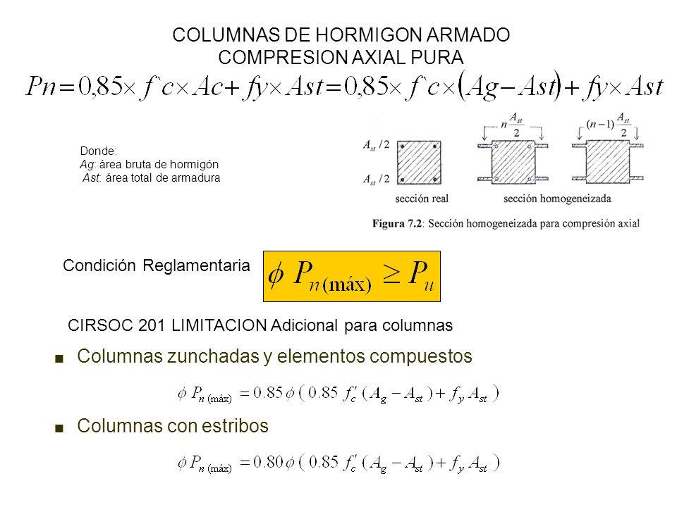 COLUMNAS DE HORMIGON ARMADO COMPRESION AXIAL PURA