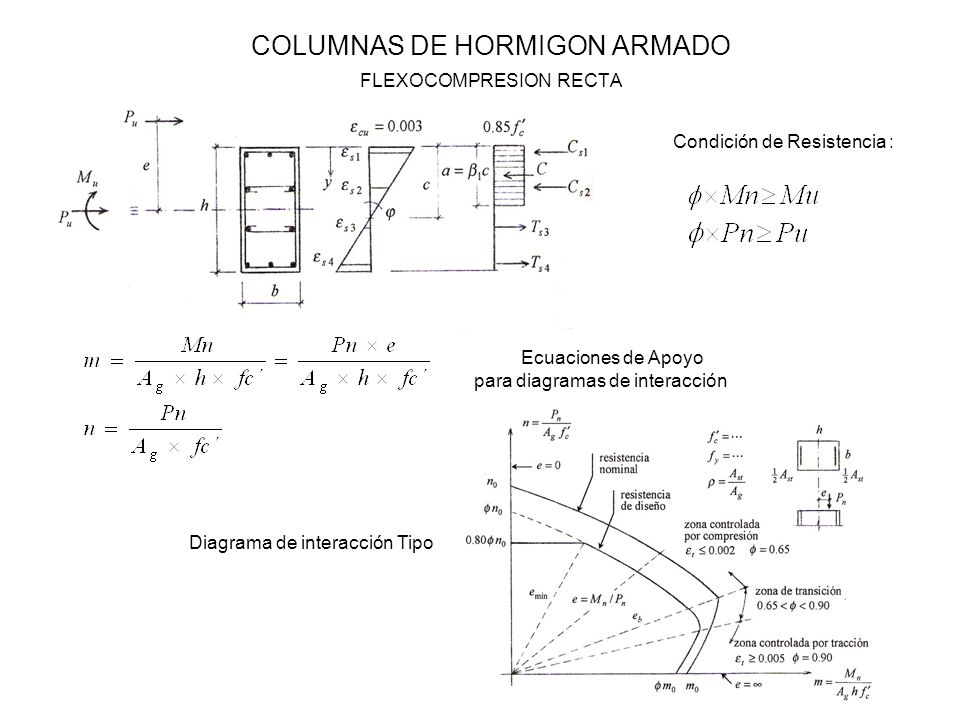 COLUMNAS DE HORMIGON ARMADO FLEXOCOMPRESION RECTA