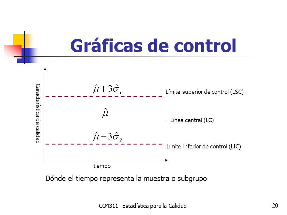 CO4311- Estadística para la Calidad