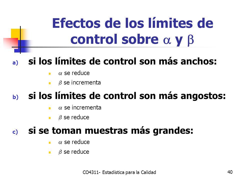 Efectos de los límites de control sobre  y 