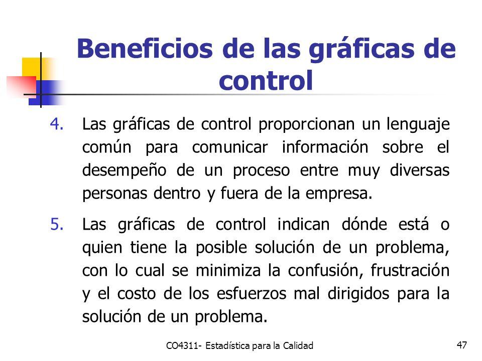 Beneficios de las gráficas de control