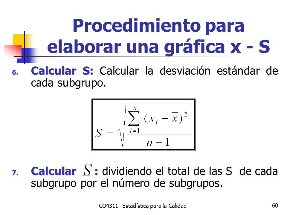 Procedimiento para elaborar una gráfica x - S
