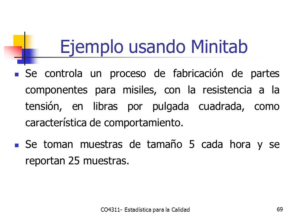 Ejemplo usando Minitab