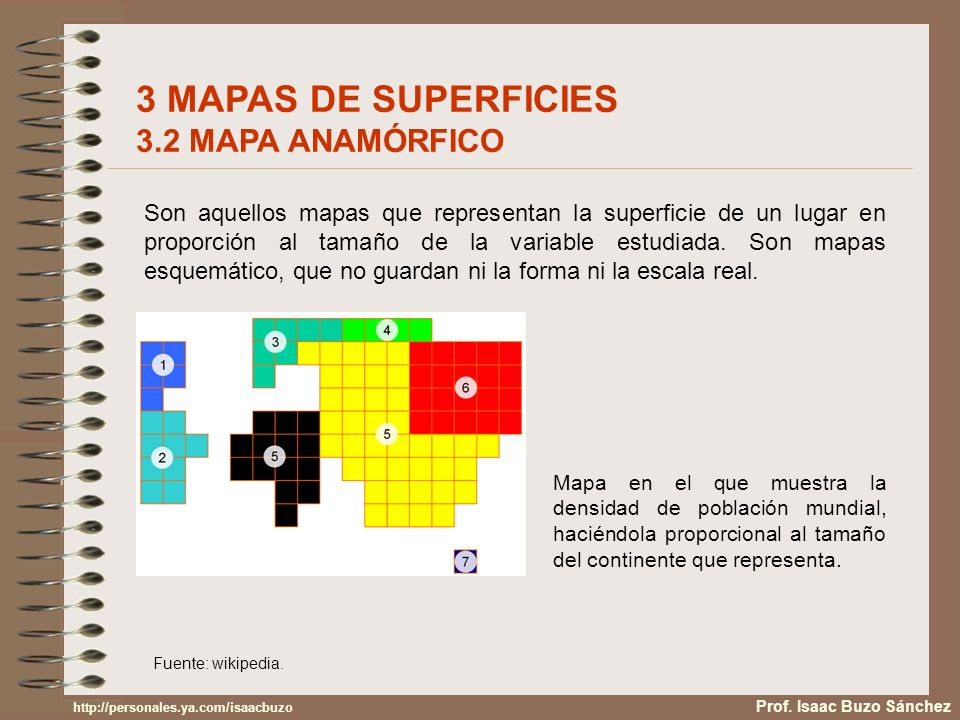 3 MAPAS DE SUPERFICIES 3.2 MAPA ANAMÓRFICO