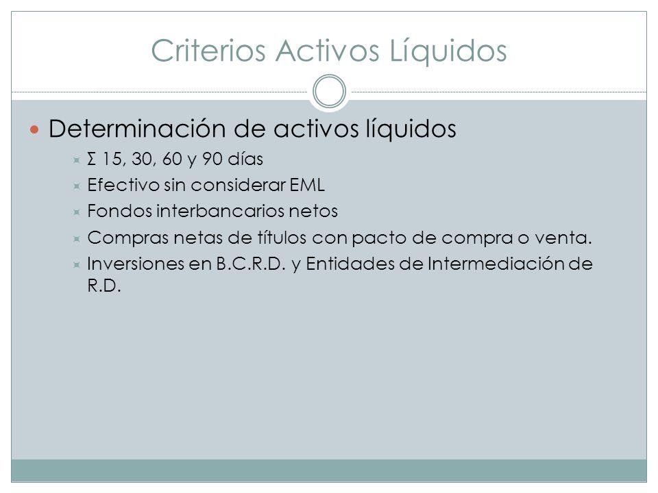 Criterios Activos Líquidos
