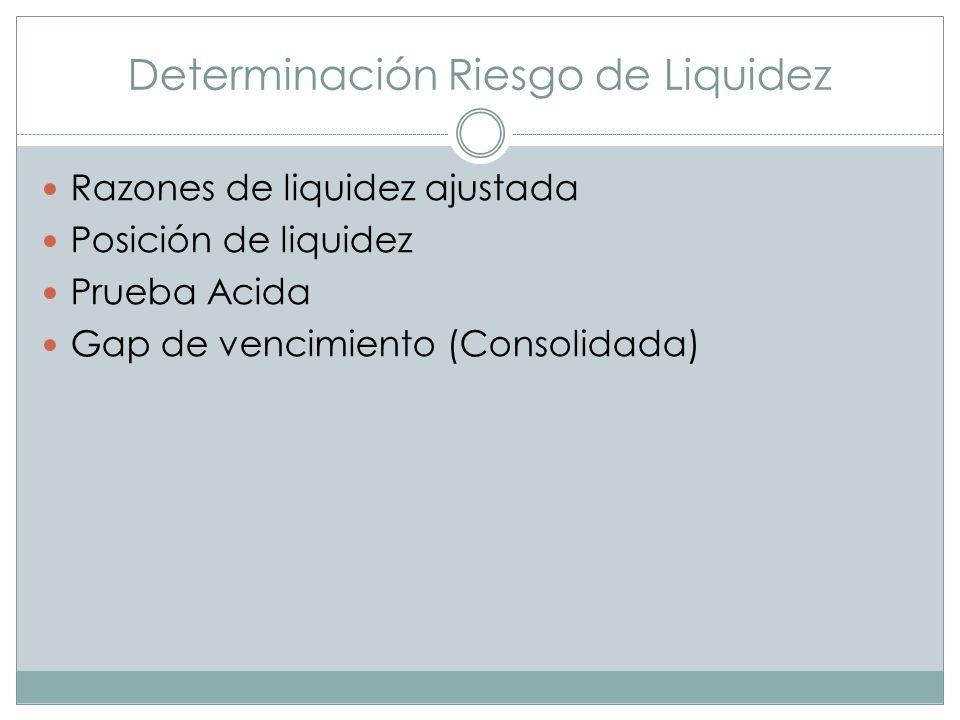 Determinación Riesgo de Liquidez