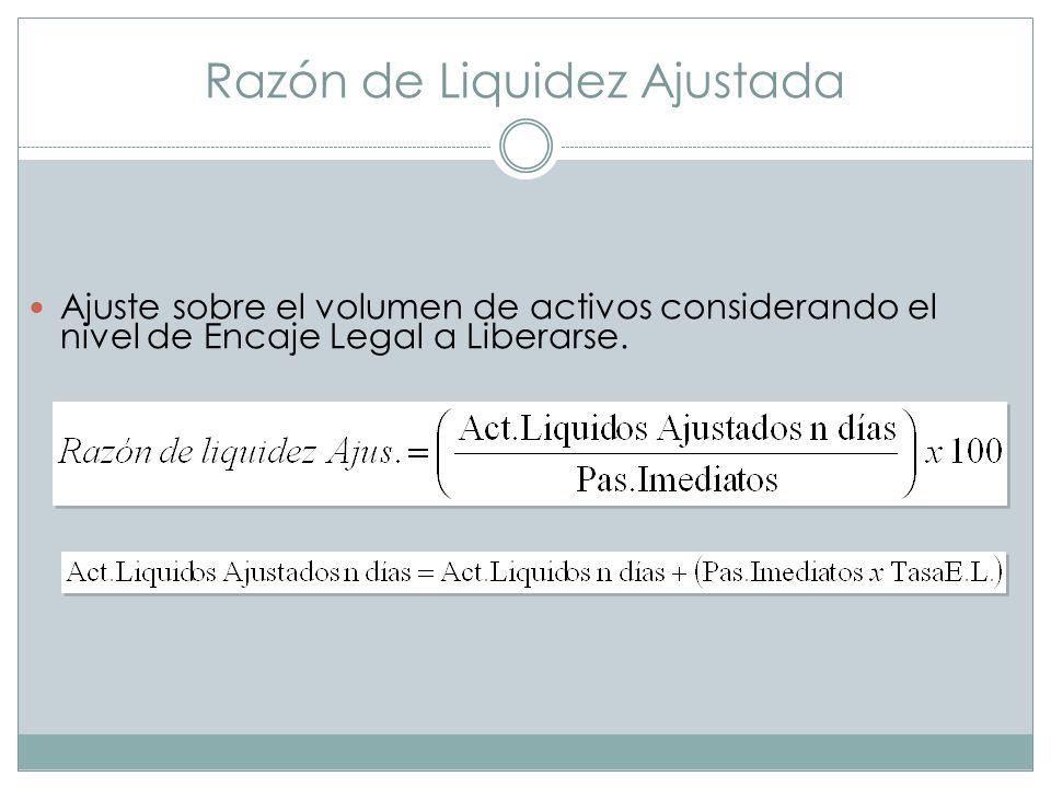 Razón de Liquidez Ajustada