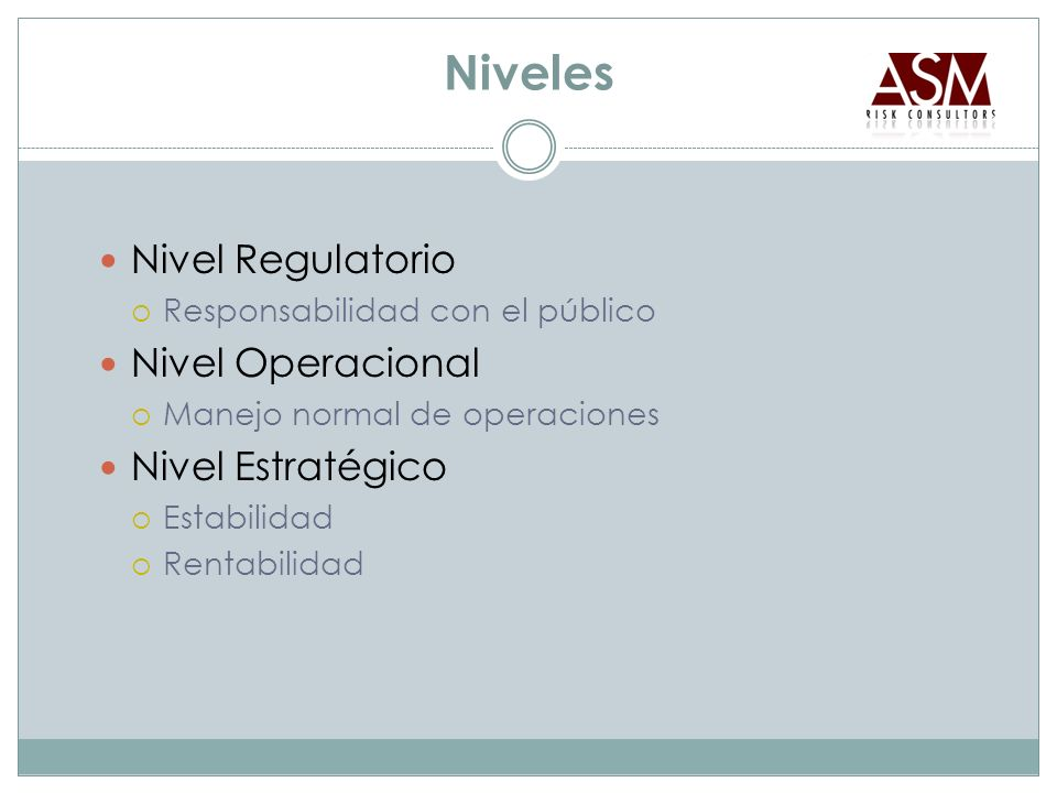 Niveles Nivel Regulatorio Nivel Operacional Nivel Estratégico