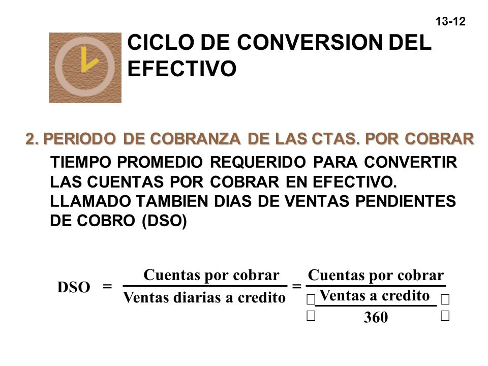 CICLO DE CONVERSION DEL EFECTIVO