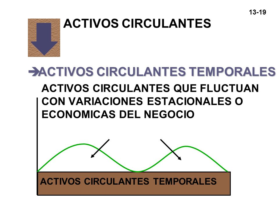 ACTIVOS CIRCULANTES TEMPORALES