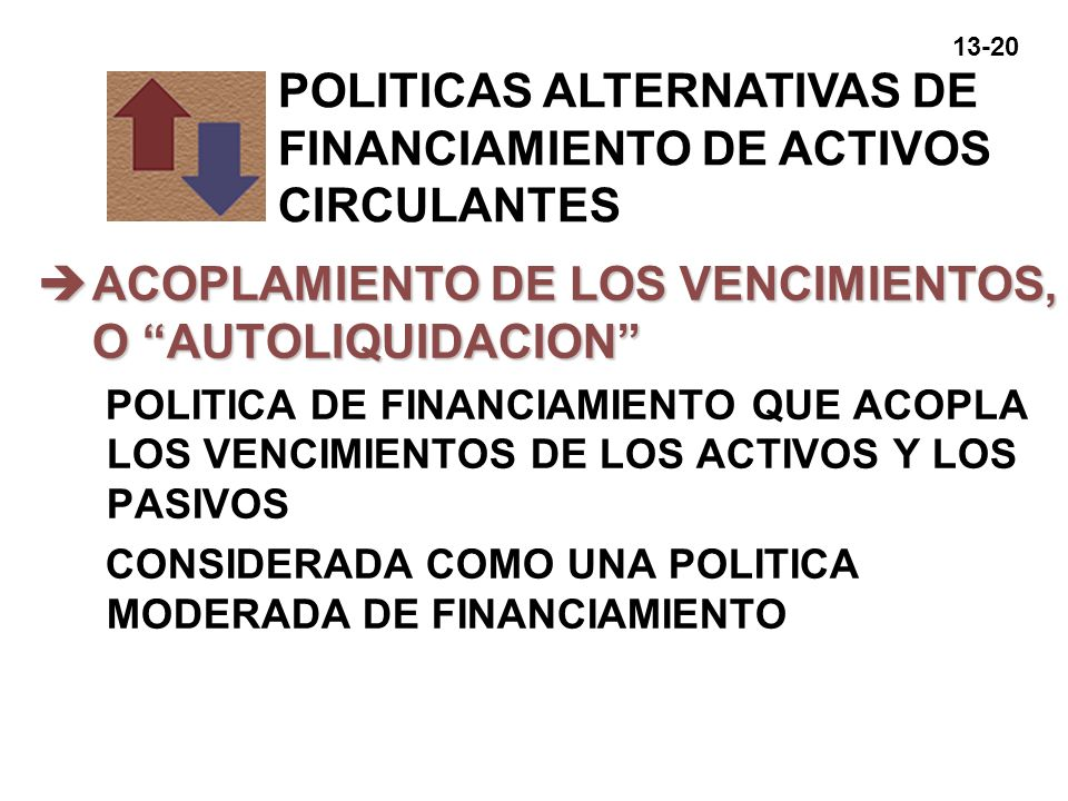 POLITICAS ALTERNATIVAS DE FINANCIAMIENTO DE ACTIVOS CIRCULANTES