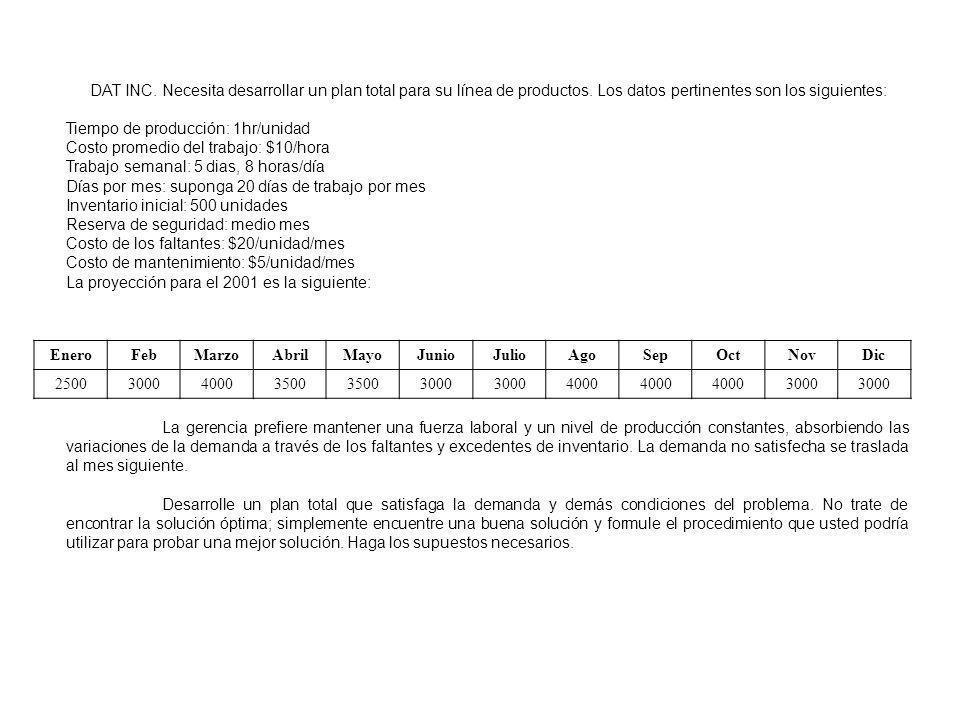 M.C.H.E.L.M_AOI DAT INC. Necesita desarrollar un plan total para su línea de productos. Los datos pertinentes son los siguientes: