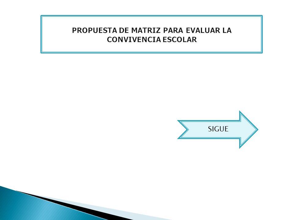 PROPUESTA DE MATRIZ PARA EVALUAR LA CONVIVENCIA ESCOLAR