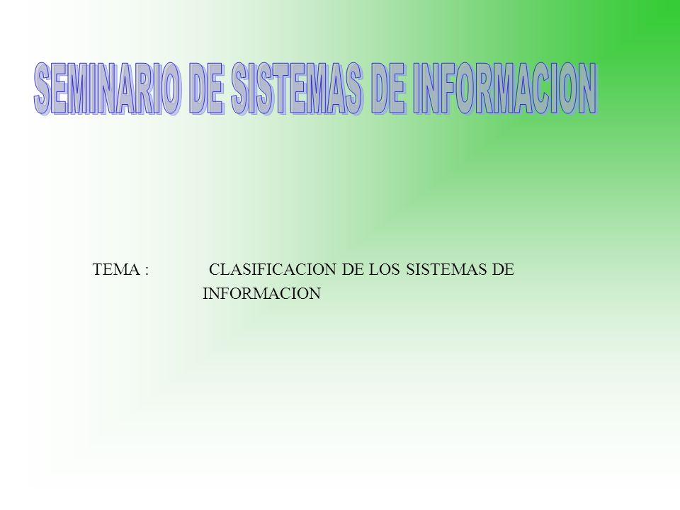 TEMA : CLASIFICACION DE LOS SISTEMAS DE INFORMACION