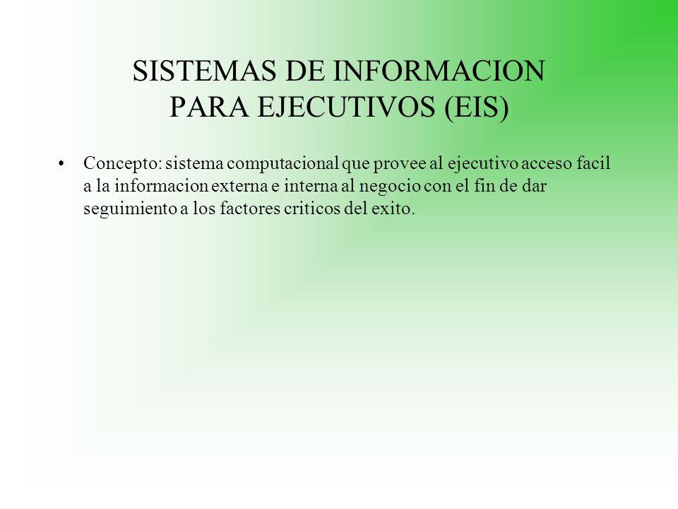 SISTEMAS DE INFORMACION PARA EJECUTIVOS (EIS)