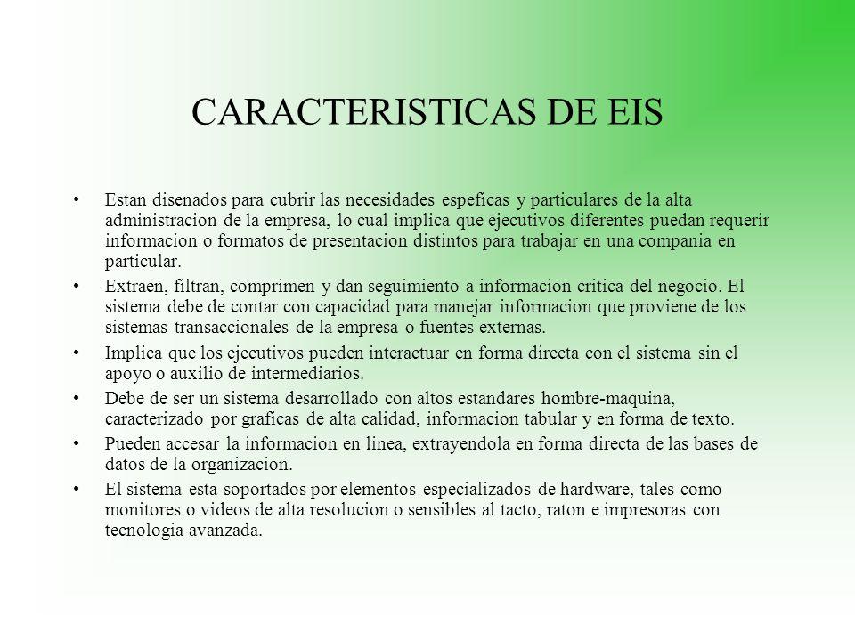 CARACTERISTICAS DE EIS