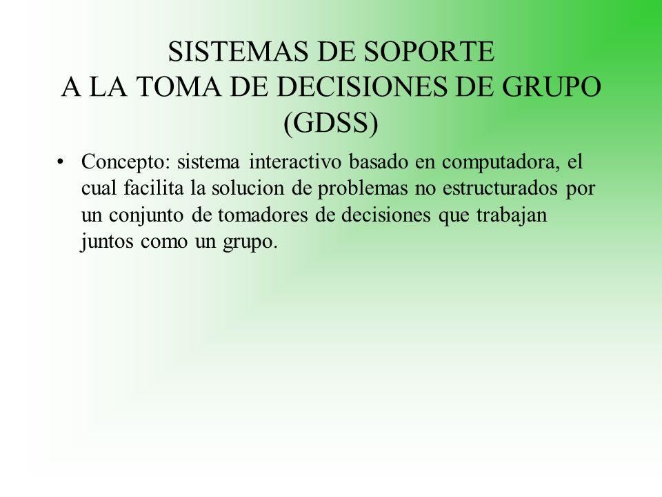 SISTEMAS DE SOPORTE A LA TOMA DE DECISIONES DE GRUPO (GDSS)