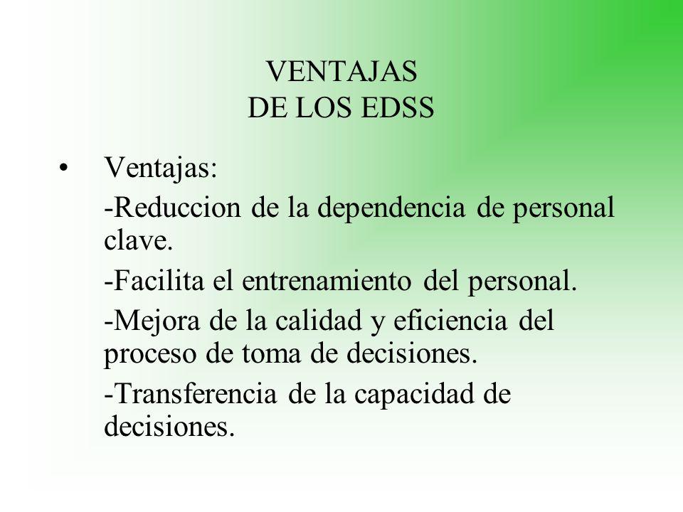 VENTAJAS DE LOS EDSS Ventajas: -Reduccion de la dependencia de personal clave. -Facilita el entrenamiento del personal.