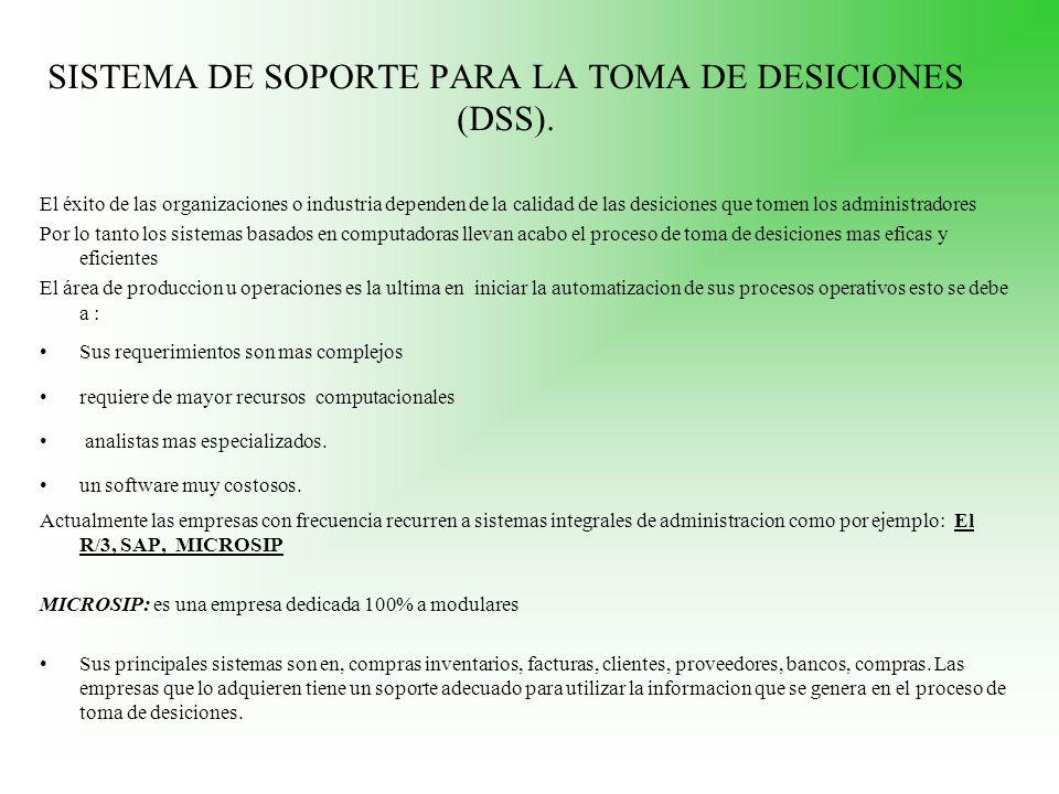 SISTEMA DE SOPORTE PARA LA TOMA DE DESICIONES (DSS).