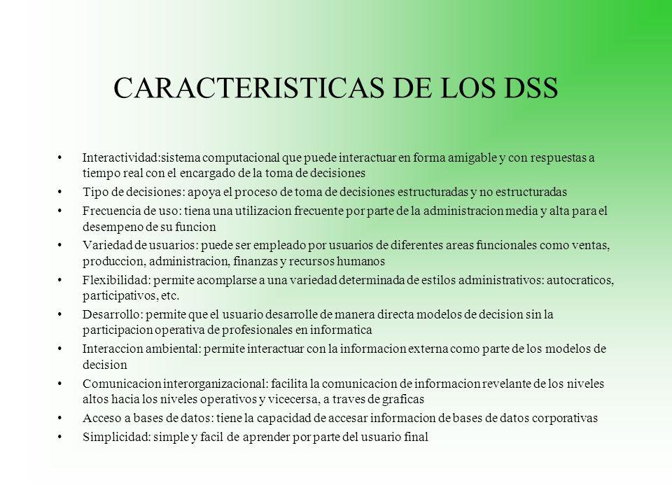 CARACTERISTICAS DE LOS DSS