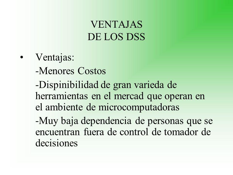 VENTAJAS DE LOS DSS Ventajas: -Menores Costos.