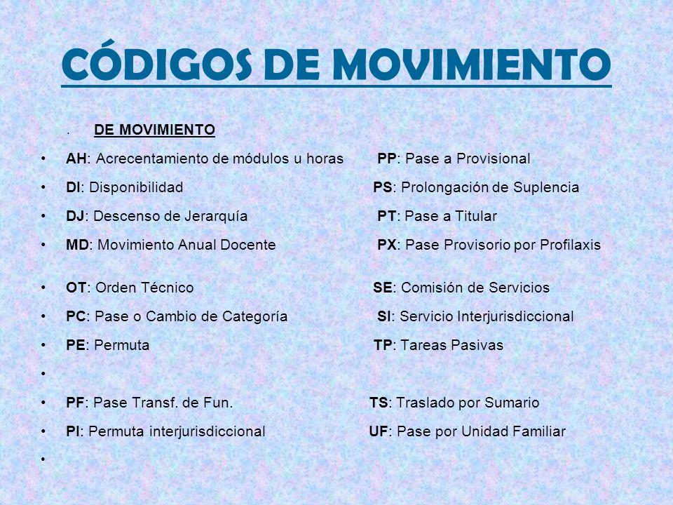 CÓDIGOS DE MOVIMIENTO DE MOVIMIENTO. AH: Acrecentamiento de módulos u horas PP: Pase a Provisional.