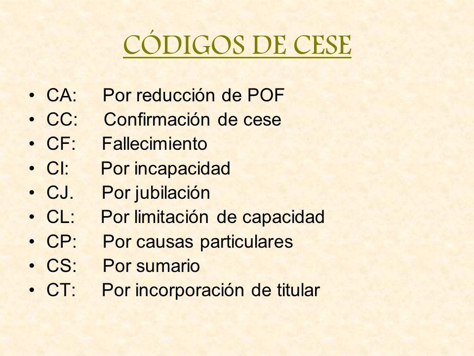 CÓDIGOS DE CESE CA: Por reducción de POF CC: Confirmación de cese