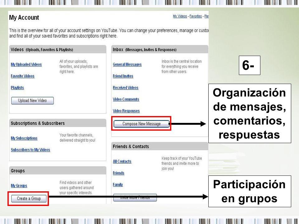 6- Organización de mensajes, comentarios, respuestas