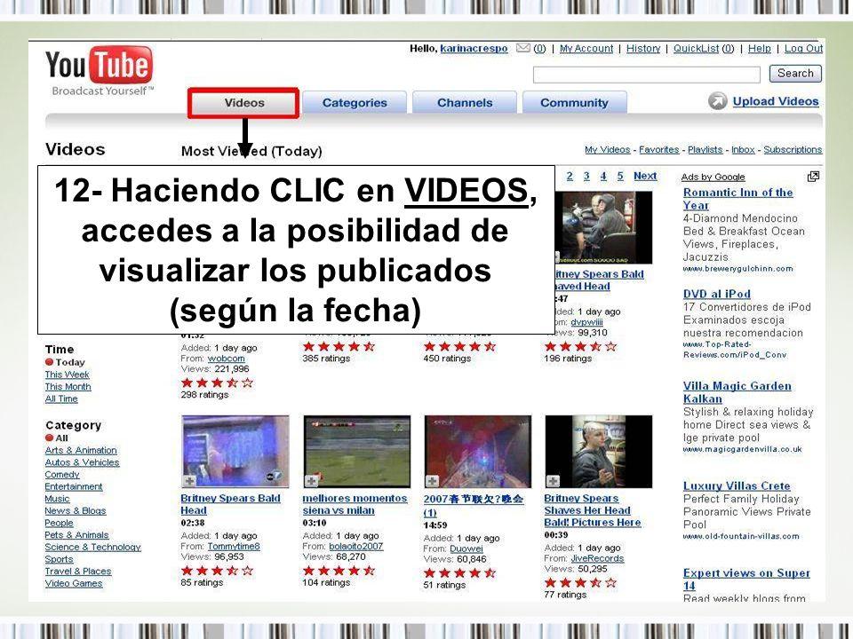 12- Haciendo CLIC en VIDEOS, accedes a la posibilidad de visualizar los publicados (según la fecha)