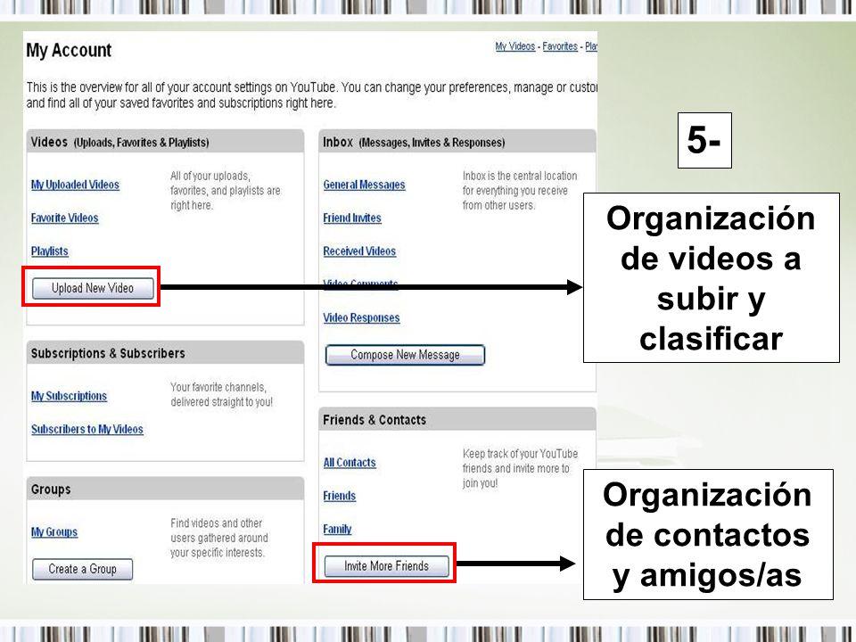 5- Organización de videos a subir y clasificar