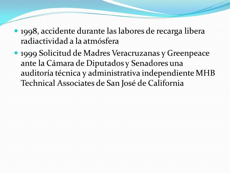 1998, accidente durante las labores de recarga libera radiactividad a la atmósfera