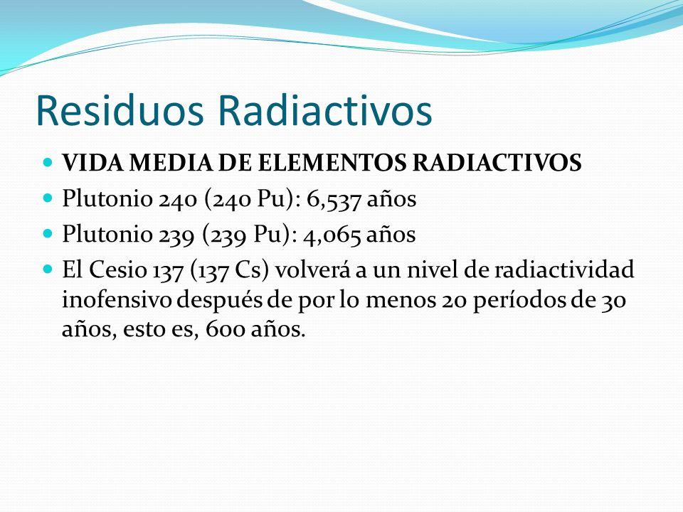 Residuos Radiactivos VIDA MEDIA DE ELEMENTOS RADIACTIVOS