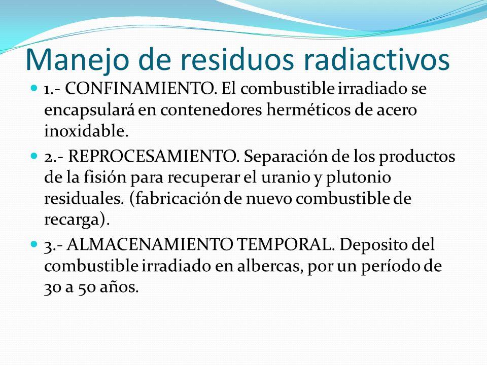 Manejo de residuos radiactivos