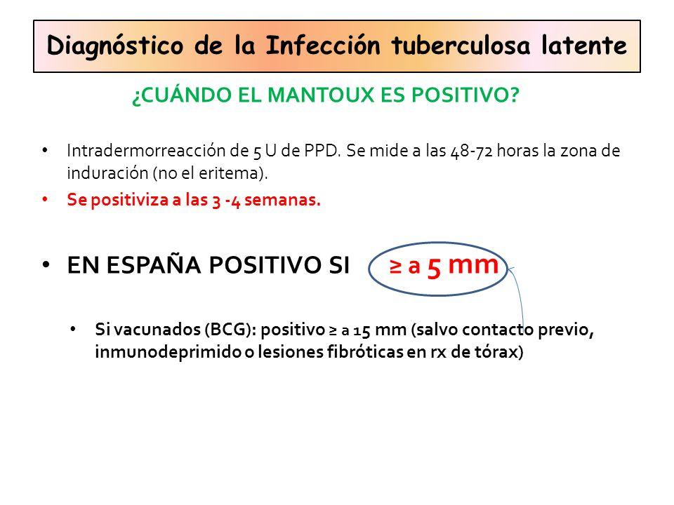 Diagnóstico de la Infección tuberculosa latente