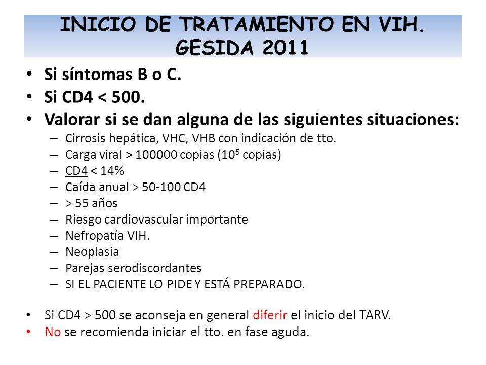INICIO DE TRATAMIENTO EN VIH. GESIDA 2011