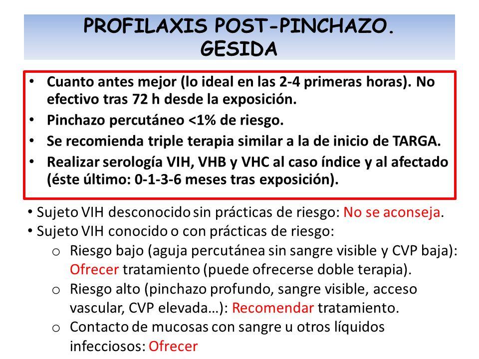 PROFILAXIS POST-PINCHAZO. GESIDA