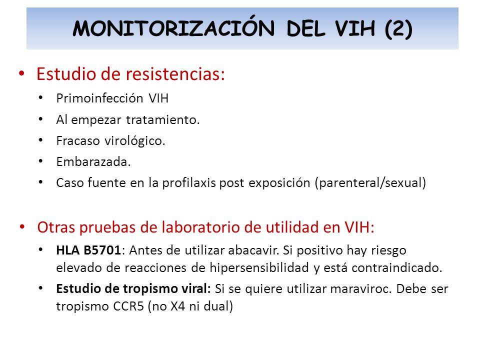 MONITORIZACIÓN DEL VIH (2)