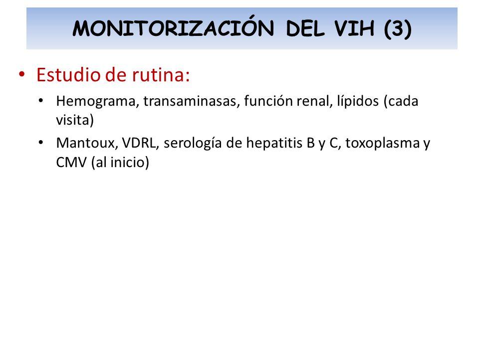 MONITORIZACIÓN DEL VIH (3)
