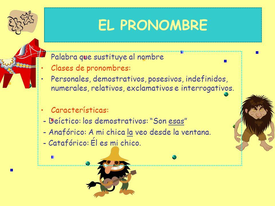 EL PRONOMBRE Palabra que sustituye al nombre Clases de pronombres: