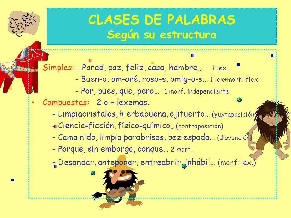 CLASES DE PALABRAS Según su estructura