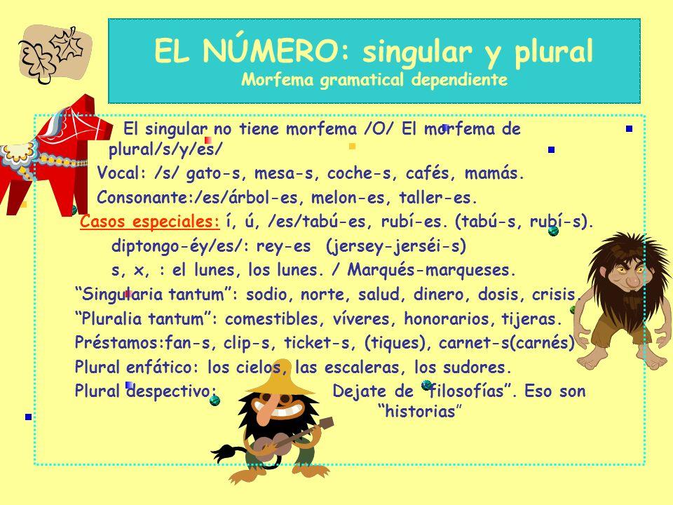 EL NÚMERO: singular y plural Morfema gramatical dependiente