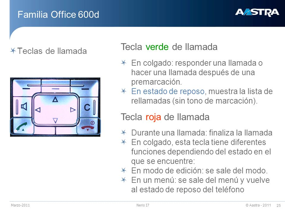 Familia Office 600d Tecla verde de llamada Tecla roja de llamada
